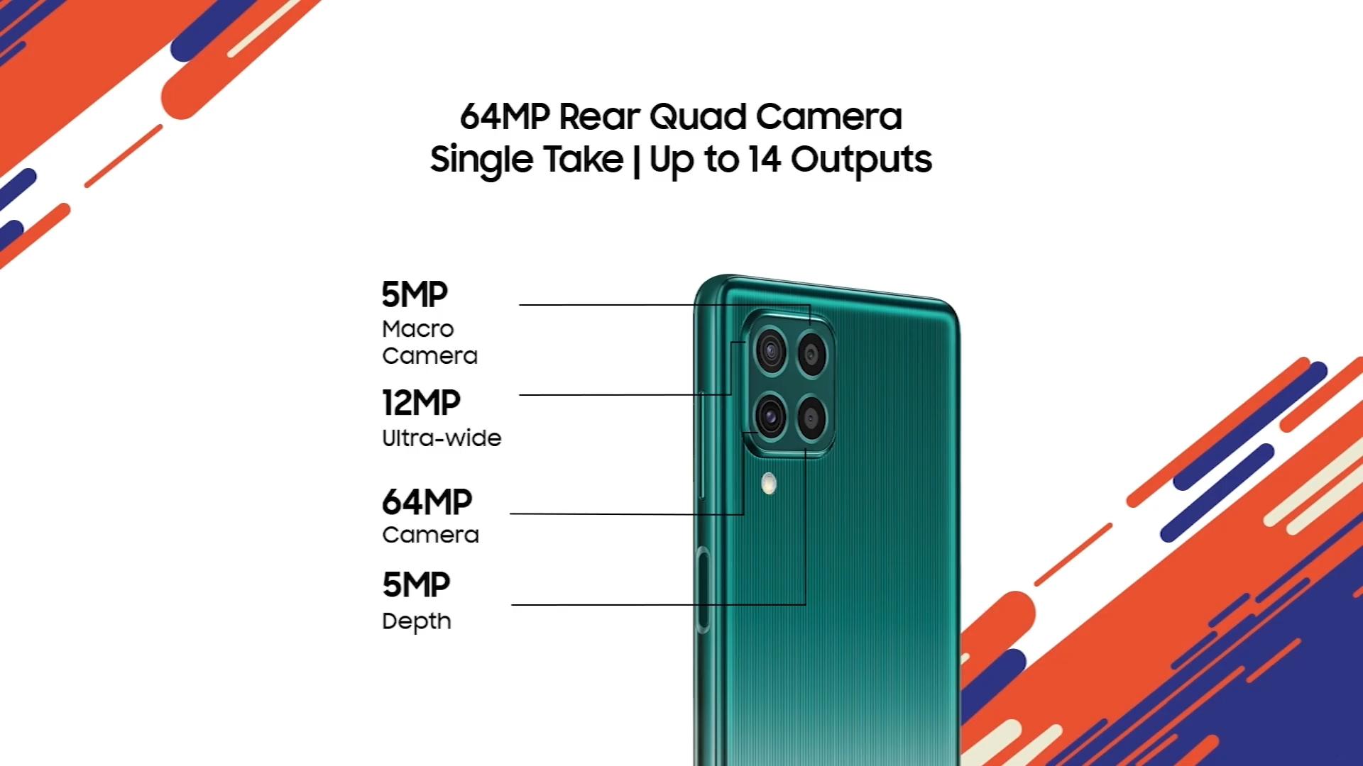 Samsung Galaxy F62 Rear Camera