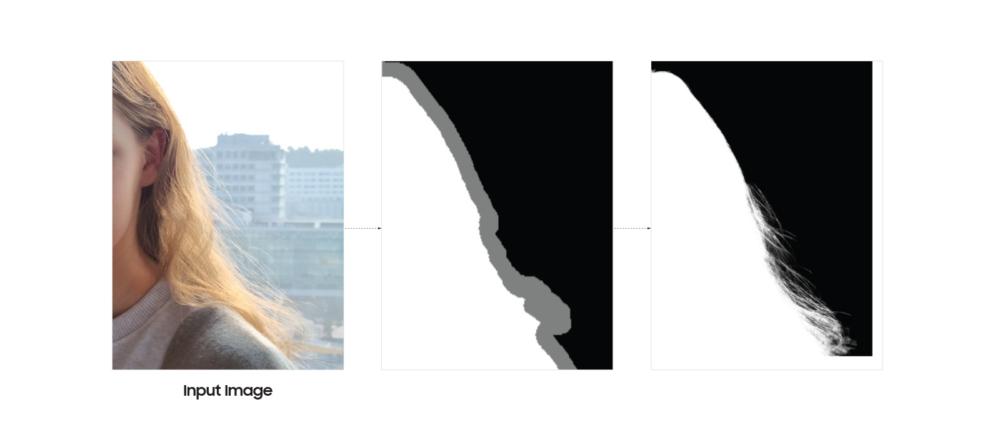 Samsung Galaxy S21 Updated Portrait Mode Refining Details