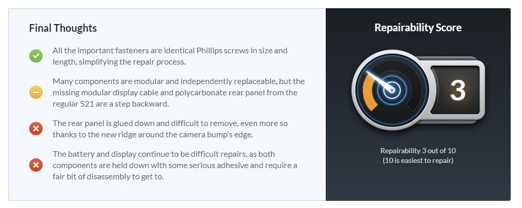 Samsung Galaxy S21 Ultra Repairability Score By iFixit