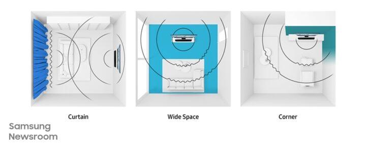 Samsung SpaceFit Sound