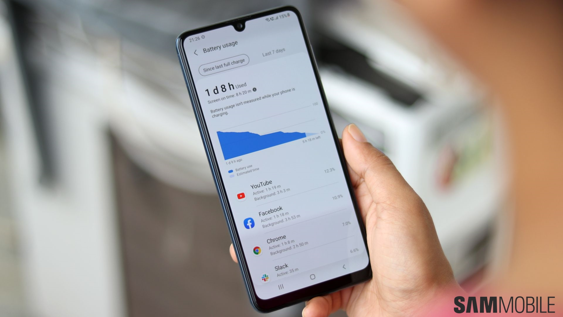 Galaxy M32 review