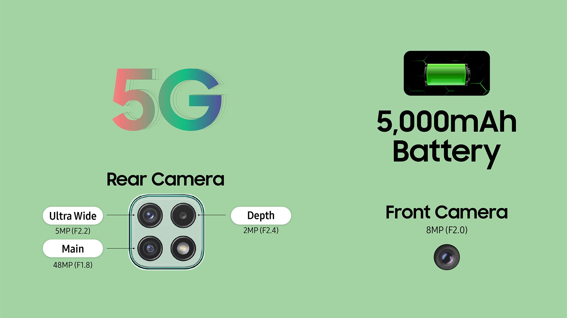 Samsung Galaxy A22 5G Camera Battery Specs