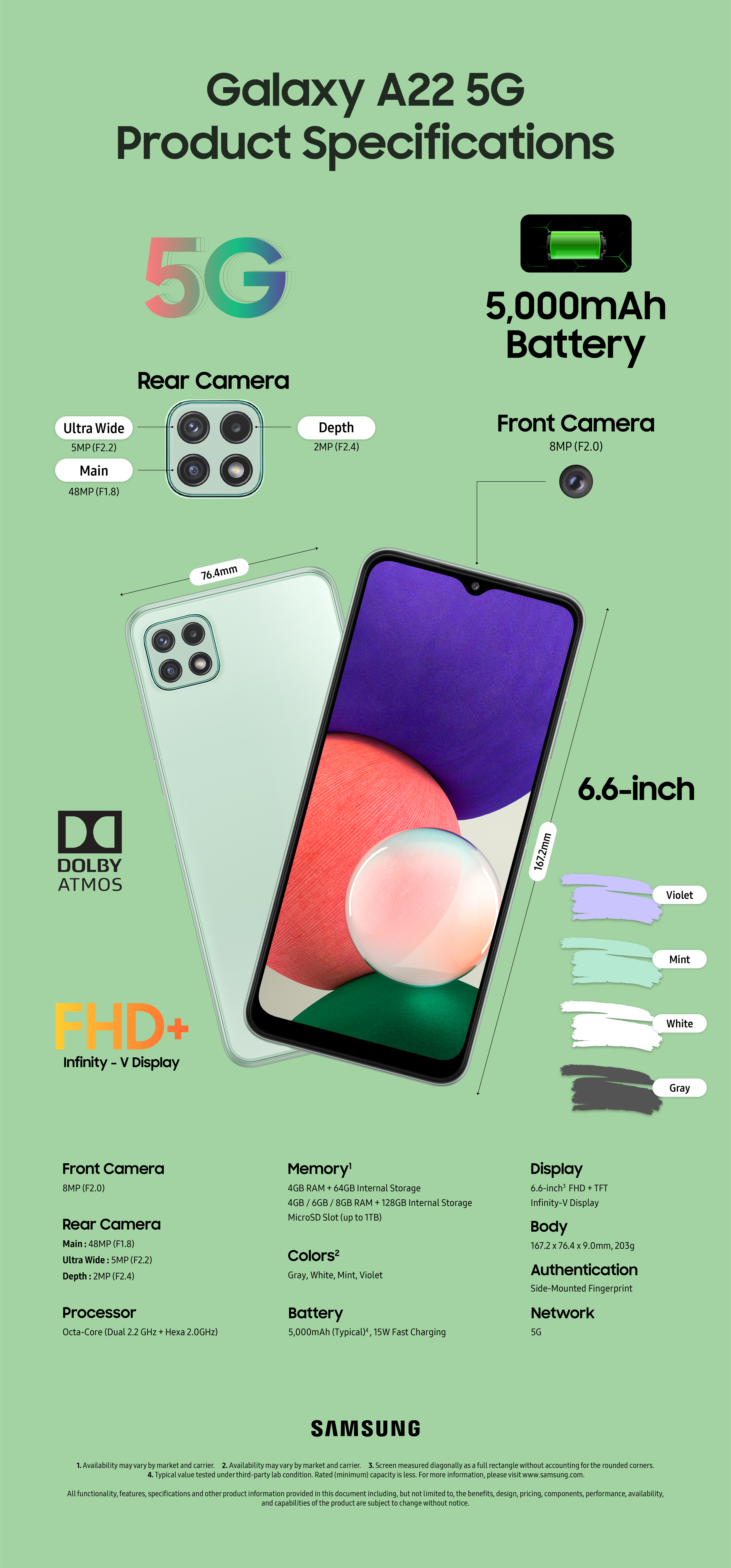 Samsung Galaxy A22 5G Specifications Infographic