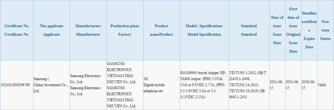 Samsung Galaxy S21 FE Fast Charging 25W CCC Certification