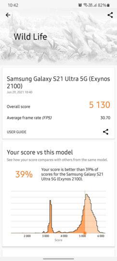 Samsung Galaxy S21 Ultra Exynos 2100 GPU Performance 3DMark Wild Life Benchmark Score