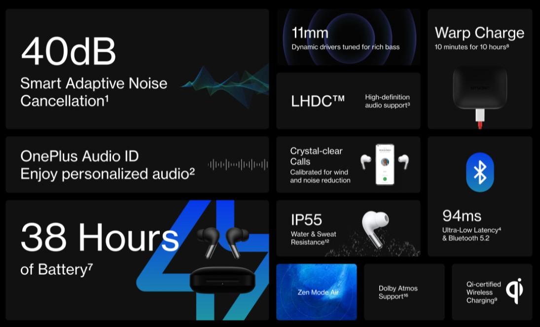 Características de la especificación OnePlus Buds Pro