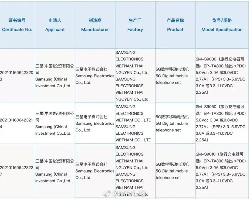 Samsung Galaxy S22 Plus Ultra Charging Speed Certification CCC